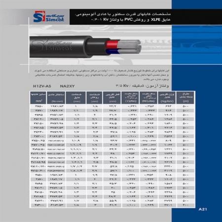 کابلهای قدرت سکتور با هادی آلومینیومی عایق XLPE سیمکات