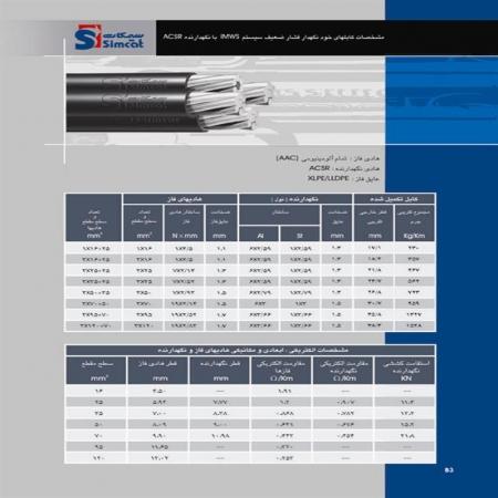 کابلهای خودنگهدار فشار ضعیف سیستم IMWS  سیمکات