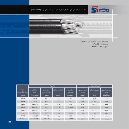 کابلهای خودنگهدار فشار ضعیف سیستم چهار سیمه سیمکات